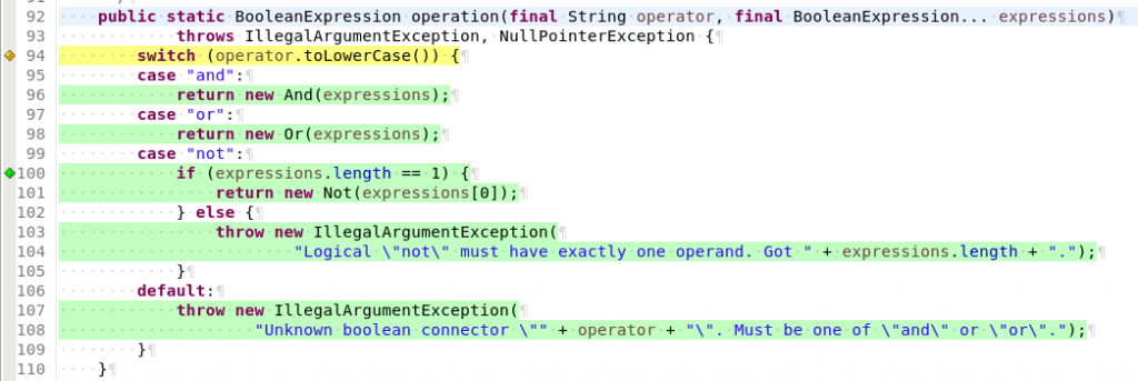 Code coverage of a <span class=
