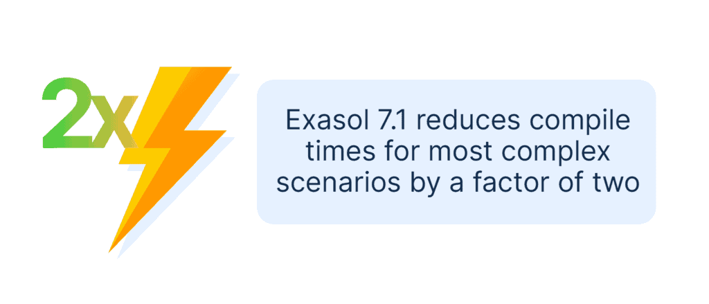 Big news. Our new version is here – and it's the fastest and most advanced version of the Exasol analytics database ever.
