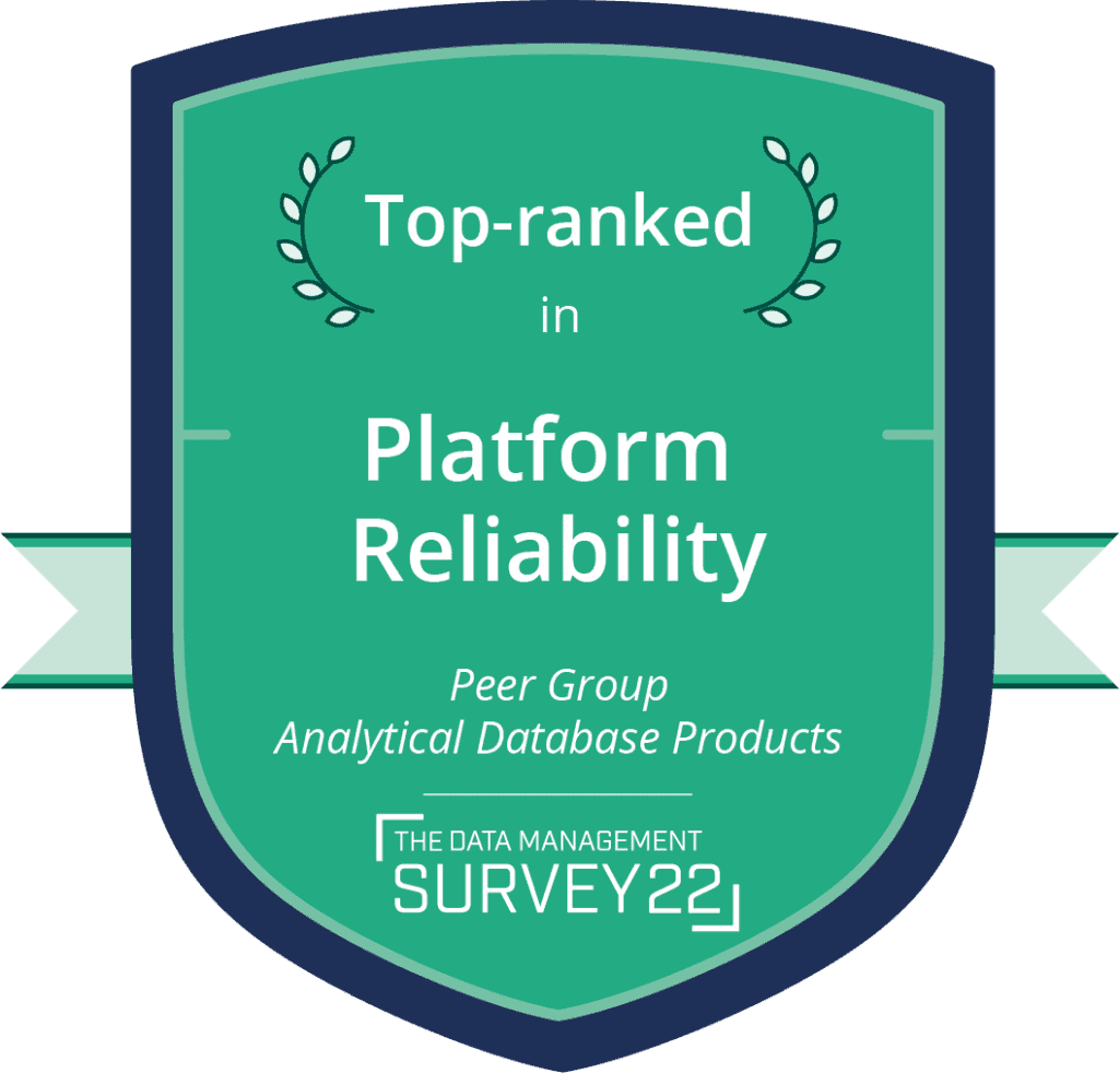 Barc - Top Ranked: Platform Reliability Analytical Database Products